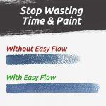 easy-flow-marks