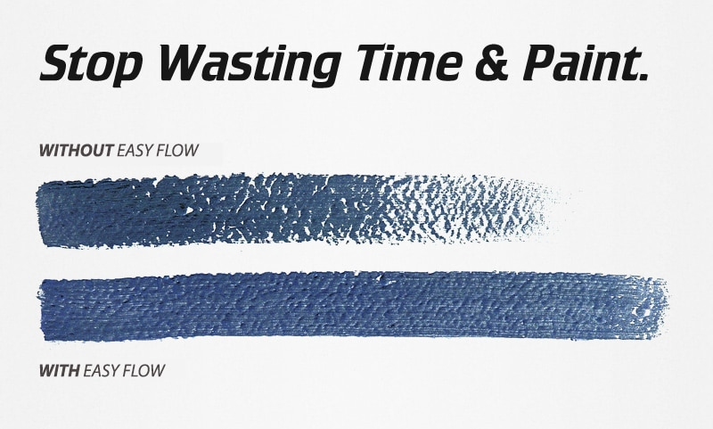 The effects of using Easy Flow in your paint